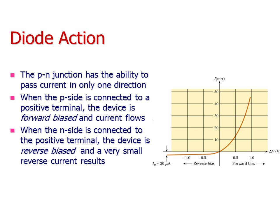 Diode Action The p-n junction has the ability to pass current in only one direction The p-n junction has the ability to pass current in only one direction When the p-side is connected to a positive terminal, the device is forward biased and current flows When the p-side is connected to a positive terminal, the device is forward biased and current flows When the n-side is connected to the positive terminal, the device is reverse biased and a very small reverse current results When the n-side is connected to the positive terminal, the device is reverse biased and a very small reverse current results