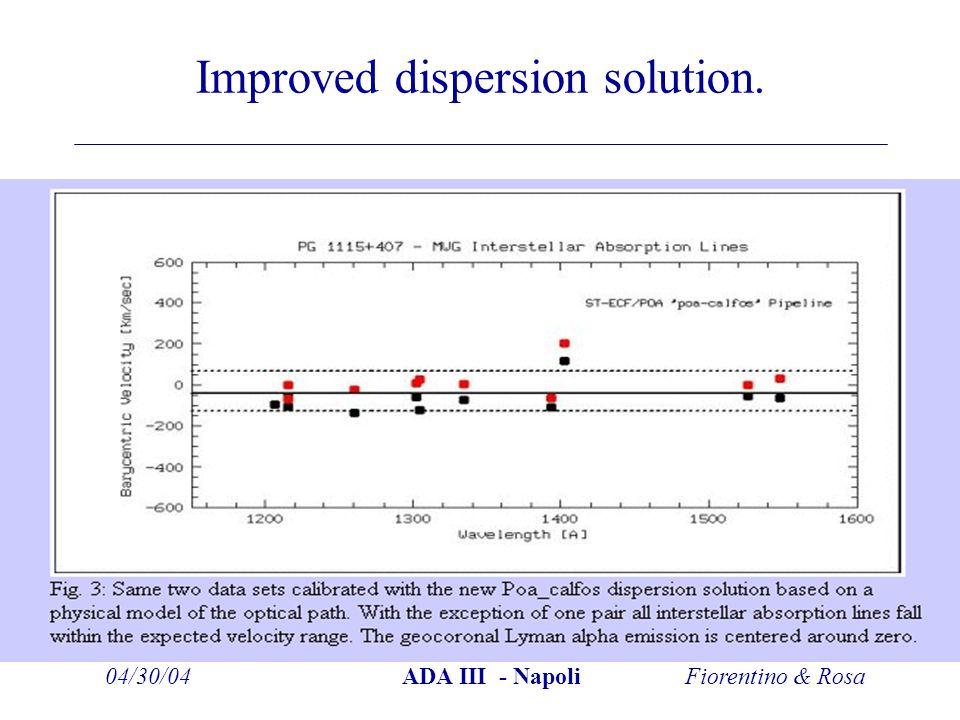 Fiorentino & Rosa04/30/04ADA III - Napoli Improved dispersion solution.