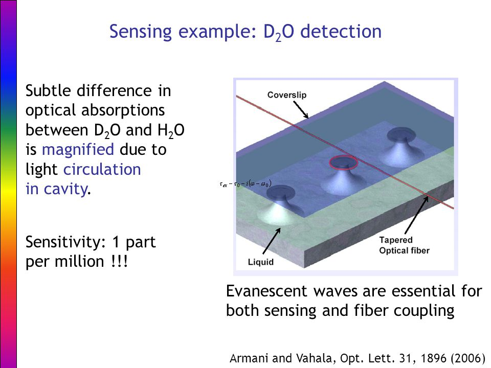 Sensing example: D 2 O detection Subtle difference in optical absorptions between D 2 O and H 2 O is magnified due to light circulation in cavity.