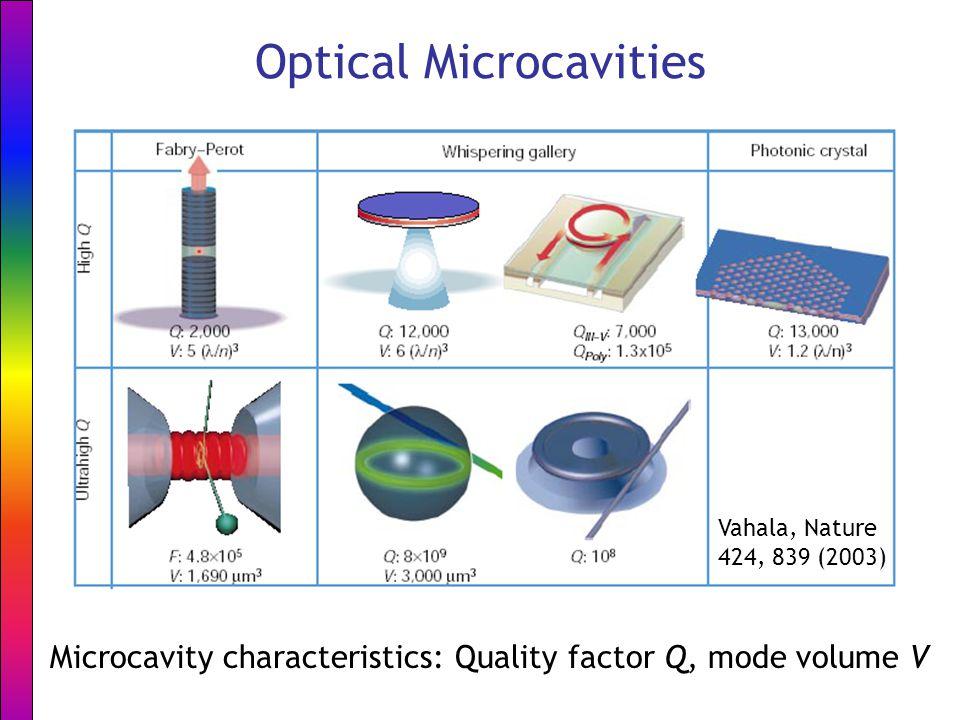 Optical Microcavities Vahala, Nature 424, 839 (2003) Microcavity characteristics: Quality factor Q, mode volume V