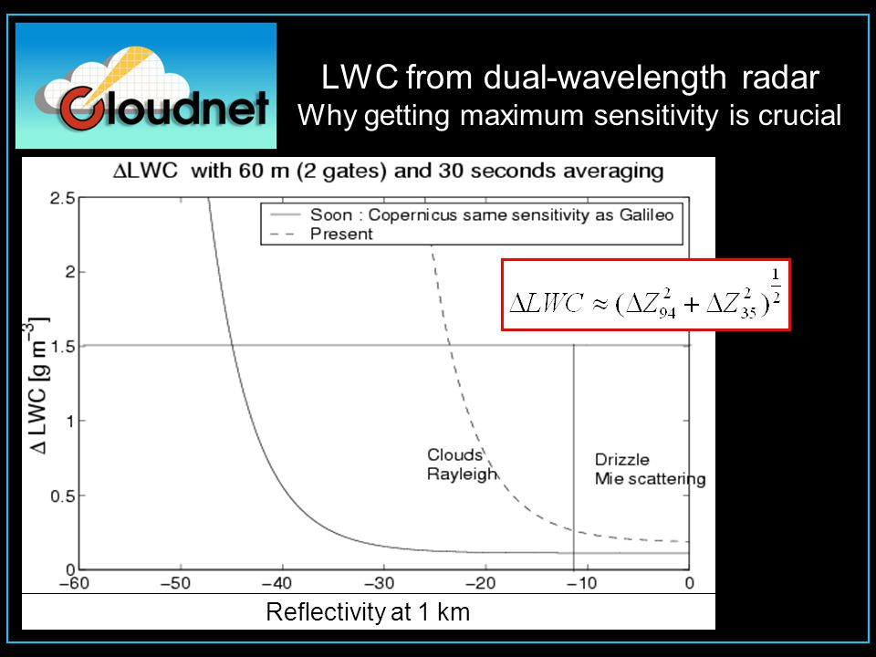 LWC from dual-wavelength radar Why getting maximum sensitivity is crucial Reflectivity at 1 km