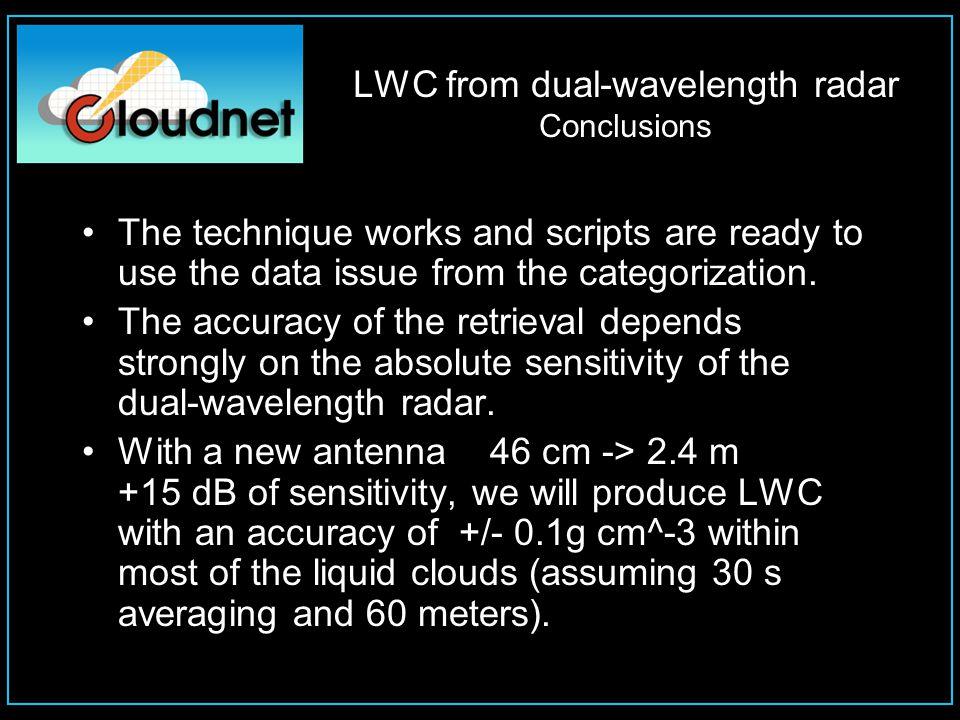 IWC from dual-wavelength radar Retrieval technique