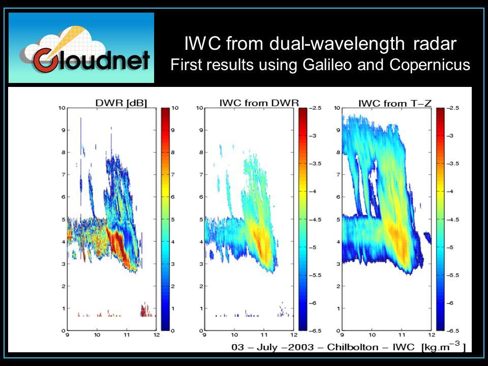 IWC from dual-wavelength radar Solving the density problem DmDm DaDa D = D m Brown and Francis ( 1995 )  (D) = 0.07D -1.1 g.cm -3 D = D a Francis et al.