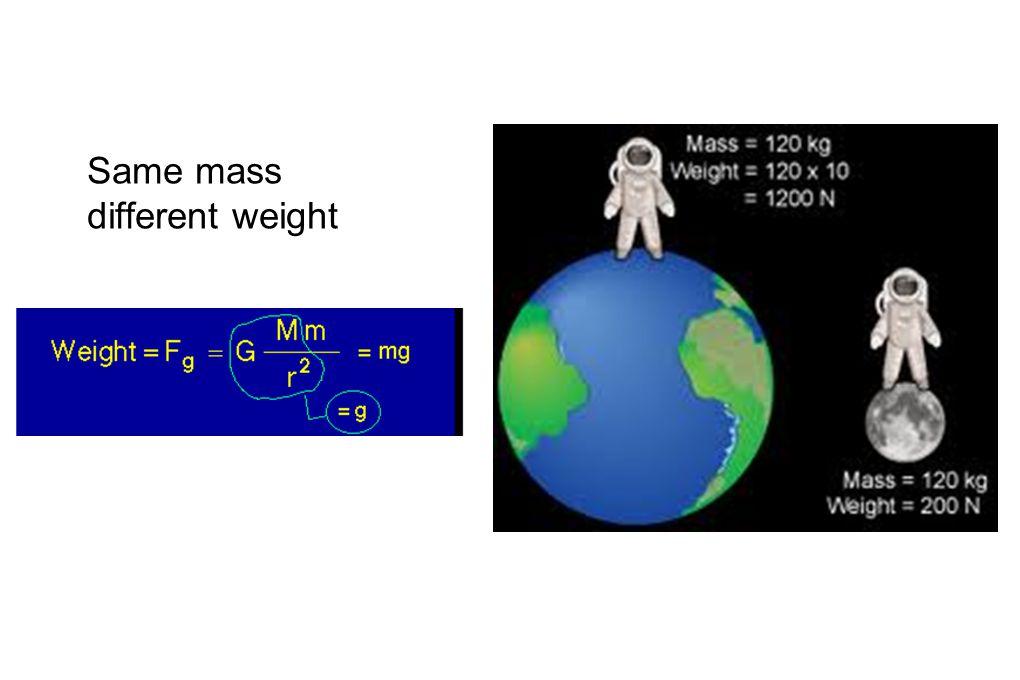 Same mass different weight