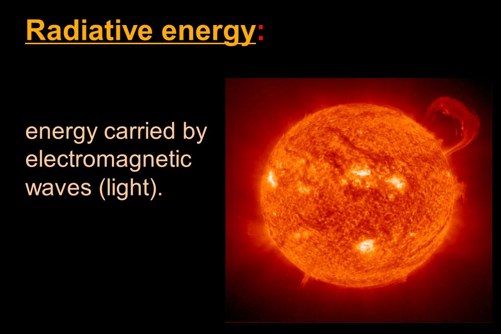Radiative energy: energy carried by electromagnetic waves (light).