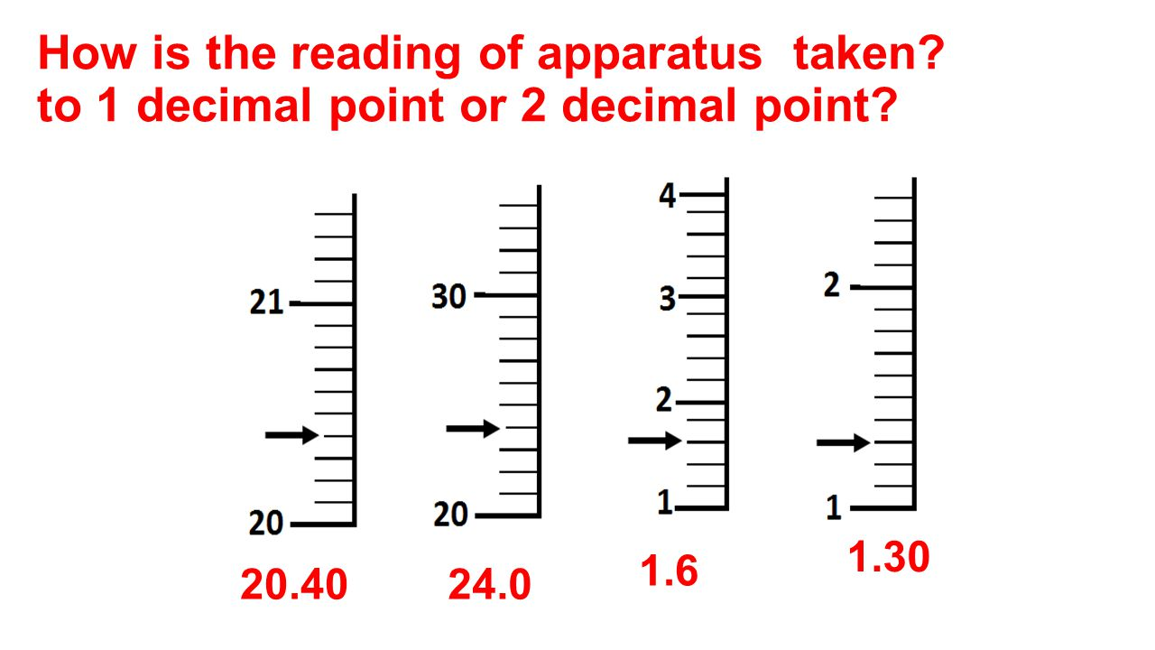 How is the reading of apparatus taken? to 1 decimal point or 2 decimal point? 20.4024.0 1.6 1.30