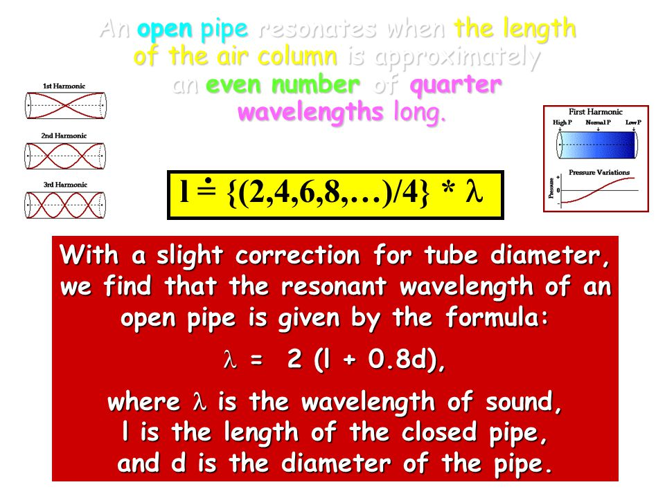 An open pipe resonates when the length of the air column is approximately an even number of quarter wavelengths long.