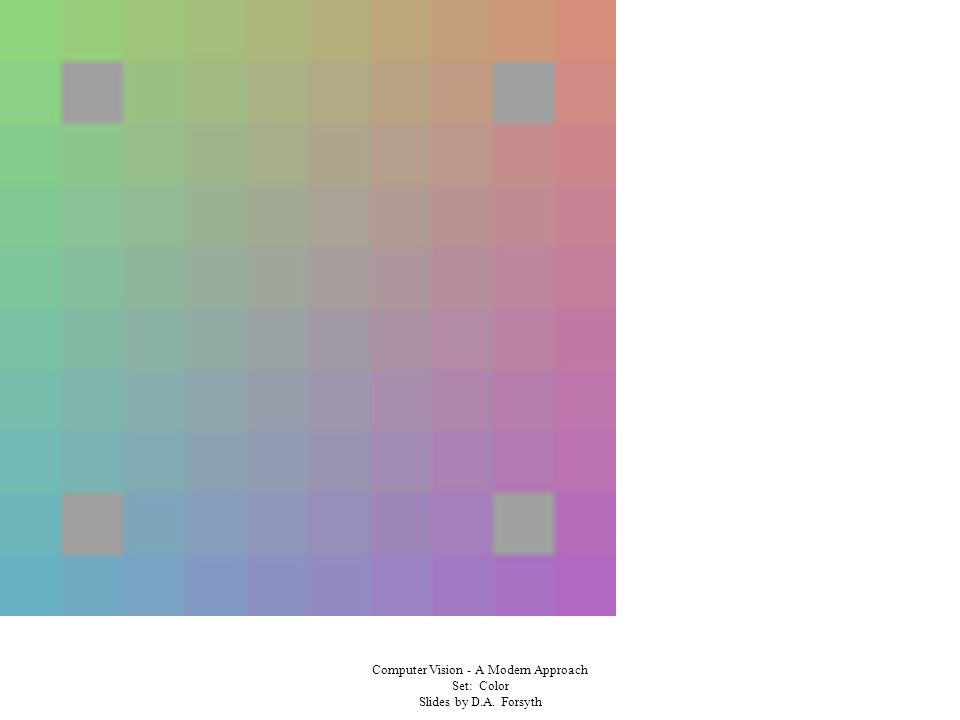 Computer Vision - A Modern Approach Set: Color Slides by D.A. Forsyth