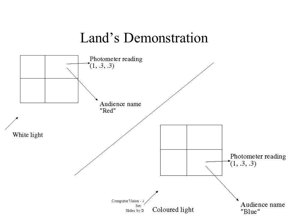 Computer Vision - A Modern Approach Set: Color Slides by D.A. Forsyth Land's Demonstration