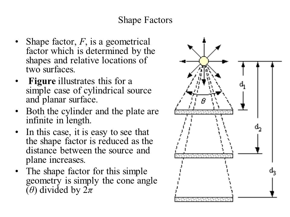 The net radiative heat transfer (gain) rate at Surface B is