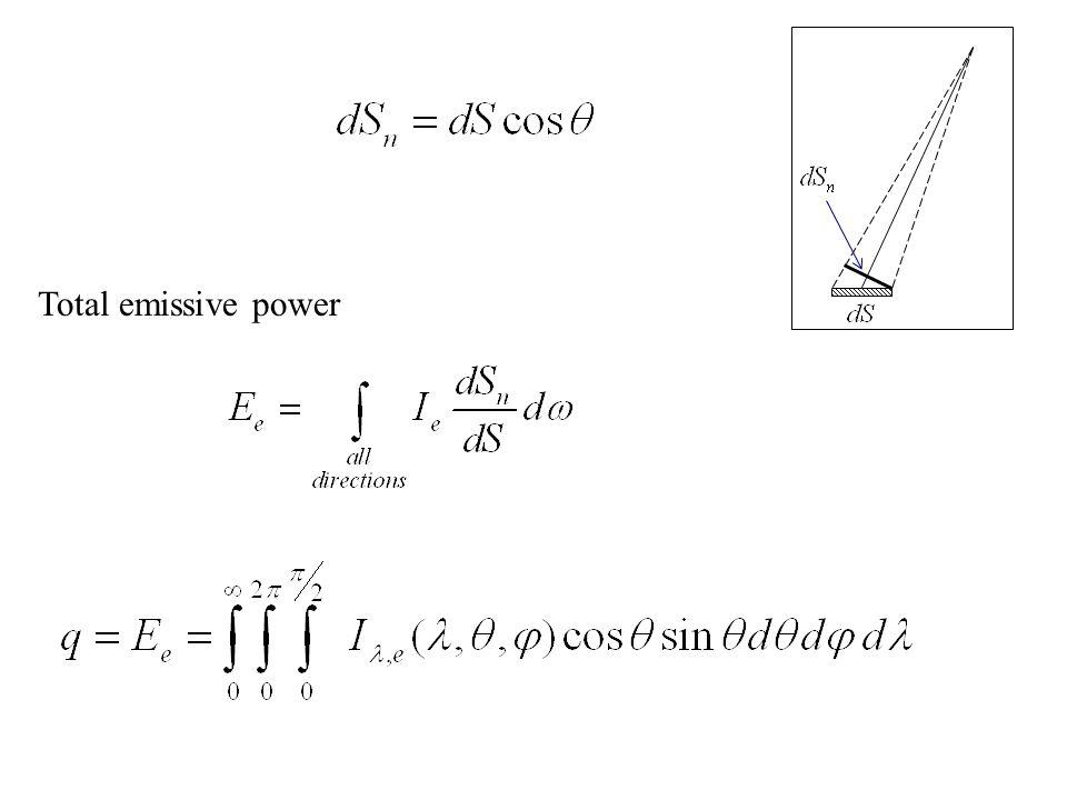 Geometric Concepts in Radiation Solid Angle: Emissive intensity Monochromatic Emissive intensity
