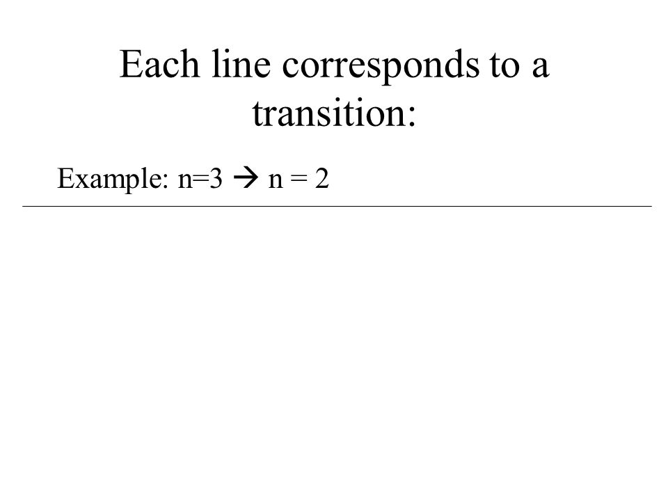 Each line corresponds to a transition: Example: n=3  n = 2