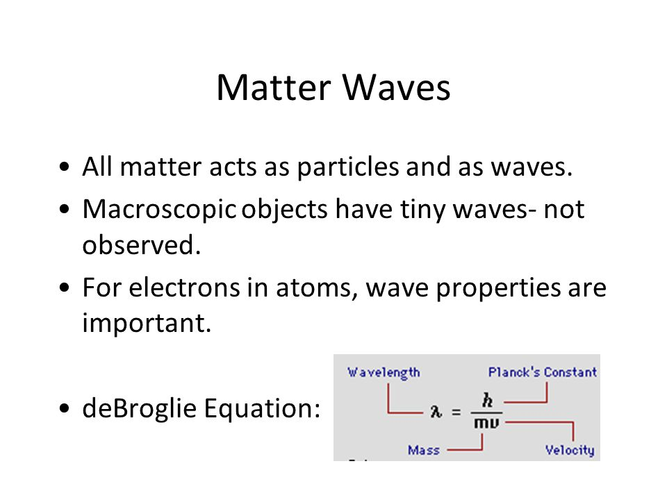 Matter Waves All matter acts as particles and as waves.