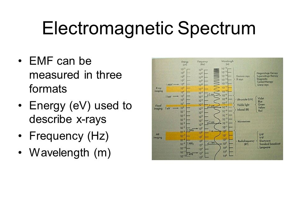 Electromagnetic Spectrum EMF can be measured in three formats Energy (eV) used to describe x-rays Frequency (Hz) Wavelength (m)