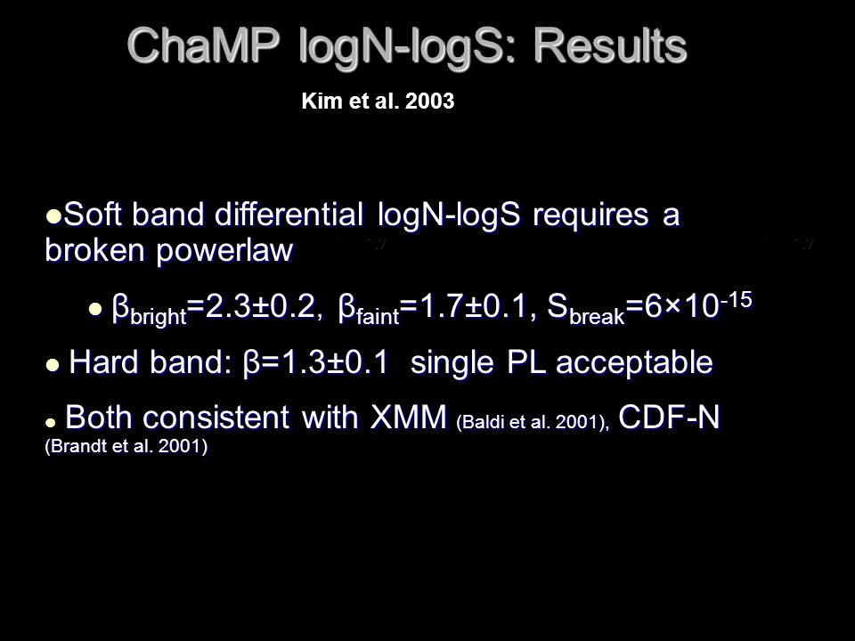 ChaMP logN-logS: Results Soft band differential logN-logS requires a broken powerlaw Soft band differential logN-logS requires a broken powerlaw β bright =2.3±0.2, β faint =1.7±0.1, S break =6×10 -15 β bright =2.3±0.2, β faint =1.7±0.1, S break =6×10 -15 Hard band: β=1.3±0.1 single PL acceptable Hard band: β=1.3±0.1 single PL acceptable Both consistent with XMM (Baldi et al.
