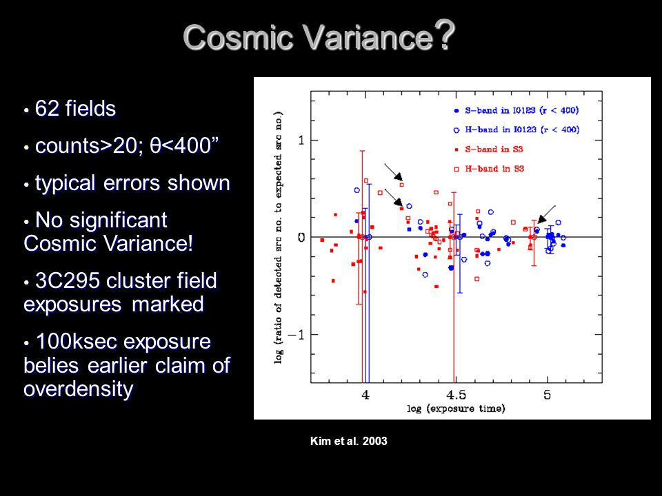 Cosmic Variance . Cosmic Variance .