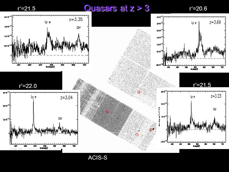 Quasars at z > 3 Chandra Image 30 ksec exposure ACIS-S ACIS-I 8.5' 2' x 2' FOV r'=21.5r'=20.6 r'=22.0 r'=21.5