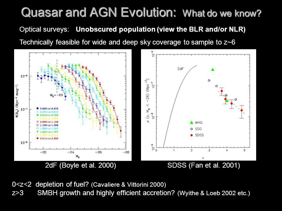 Quasar and AGN Evolution: What do we know.
