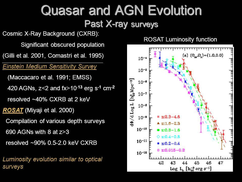 Quasar and AGN Evolution Past X-ray surveys Cosmic X-Ray Background (CXRB): Significant obscured population (Gilli et al.