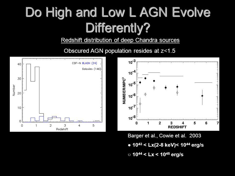 Do High and Low L AGN Evolve Differently.