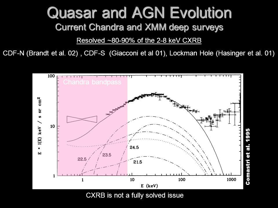 Quasar and AGN Evolution Current Chandra and XMM deep surveys Resolved ~80-90% of the 2-8 keV CXRB CDF-N (Brandt et al.