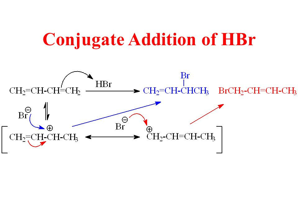 Conjugate Addition of HBr