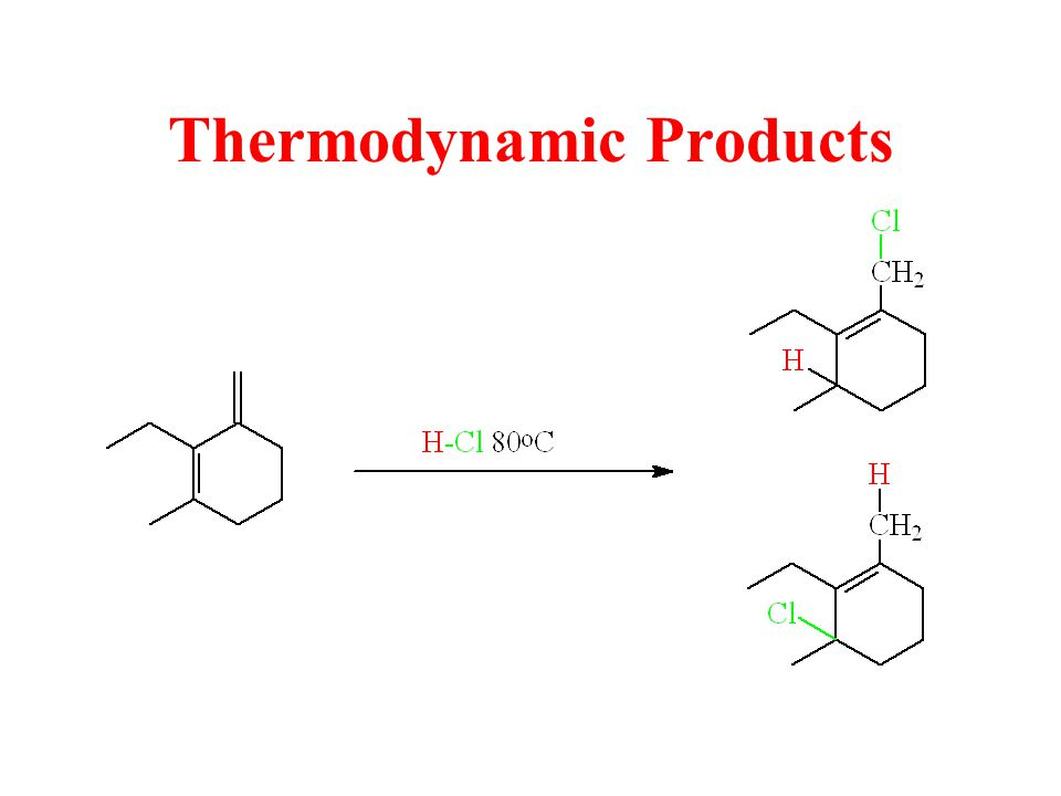 Thermodynamic Products