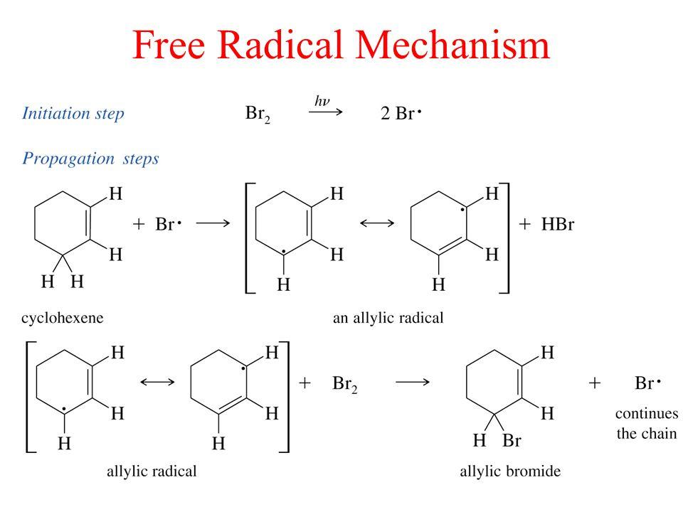 Free Radical Mechanism