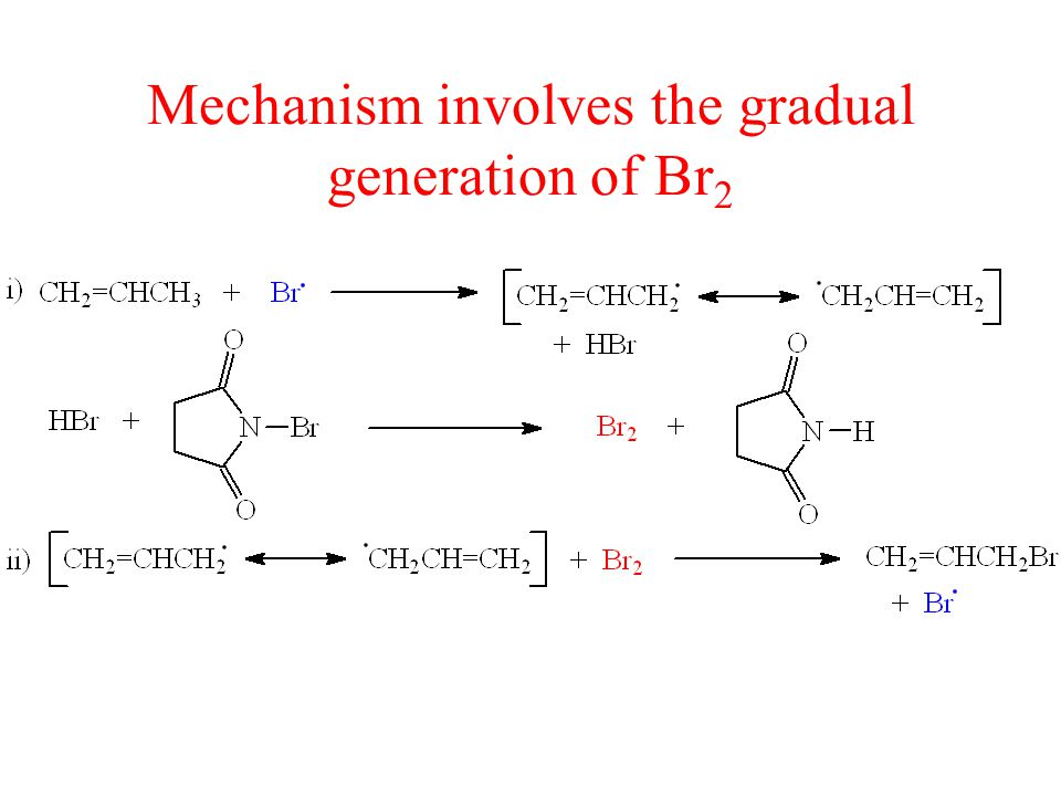 Mechanism involves the gradual generation of Br 2