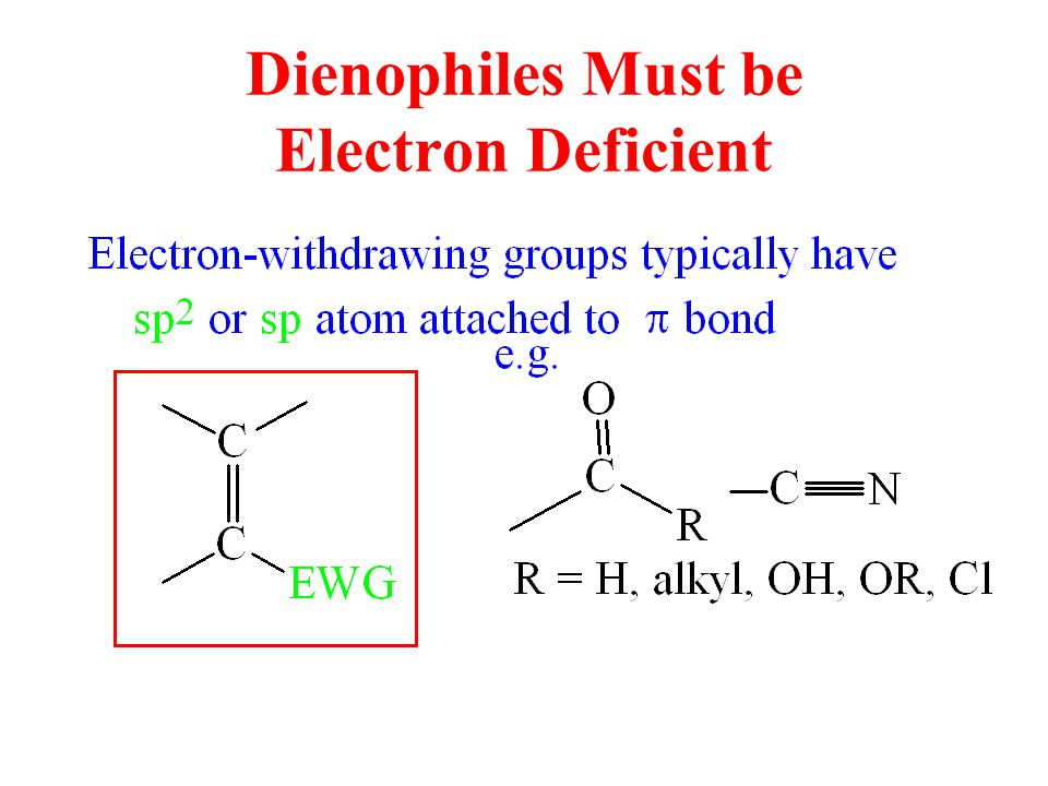 Dienophiles Must be Electron Deficient