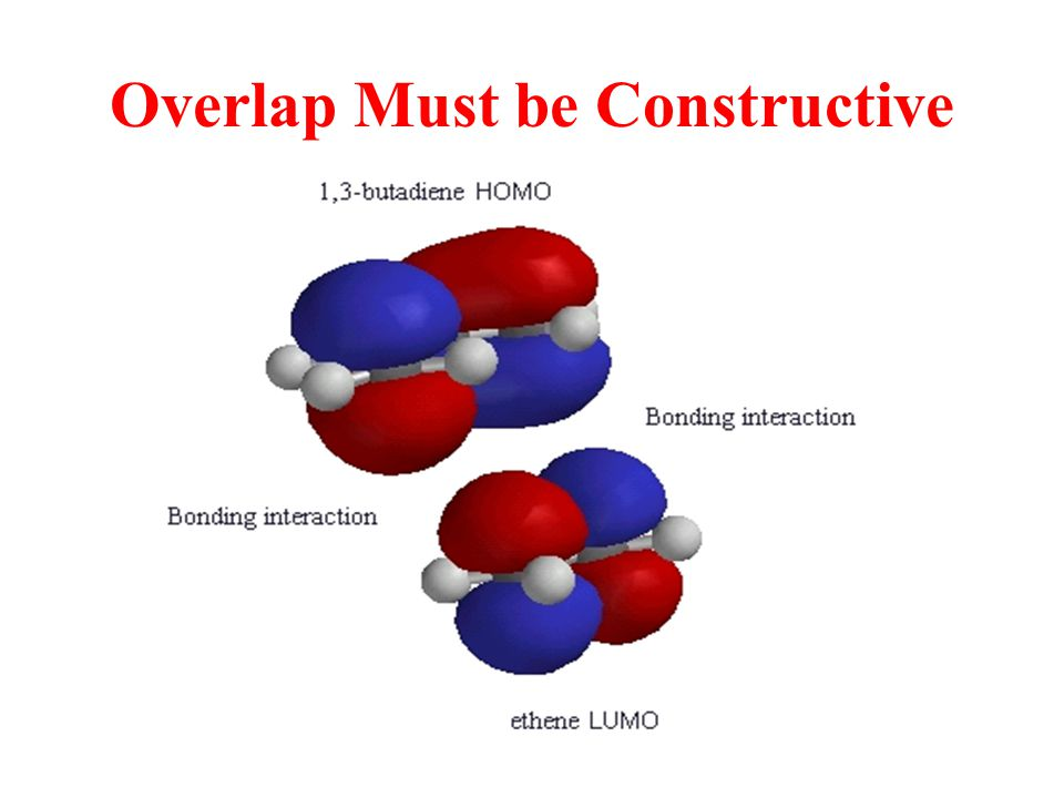Overlap Must be Constructive