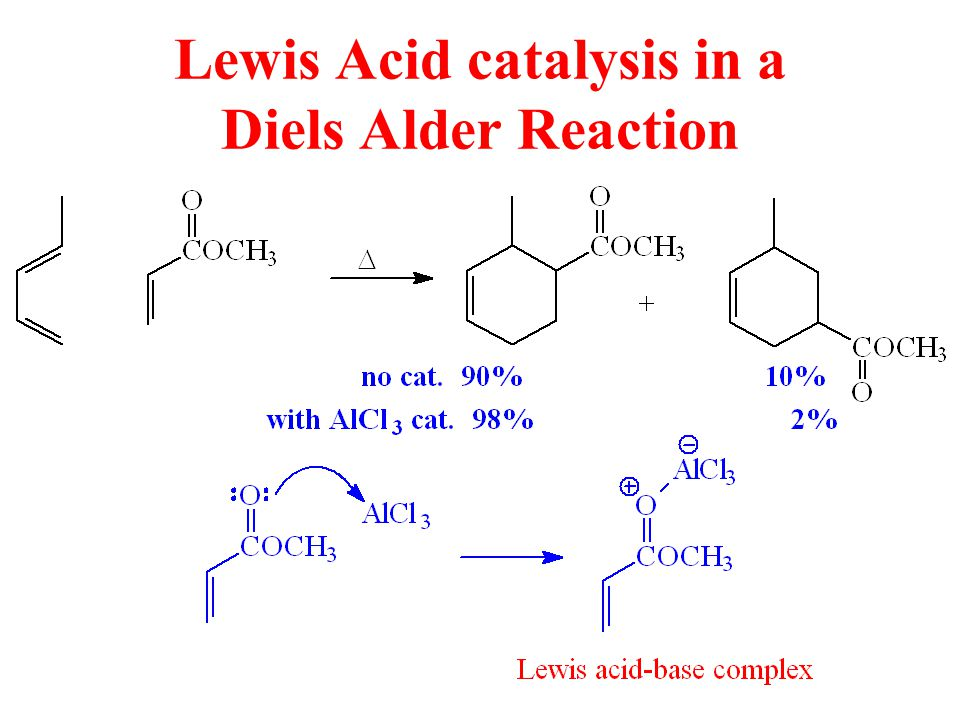 Lewis Acid catalysis in a Diels Alder Reaction
