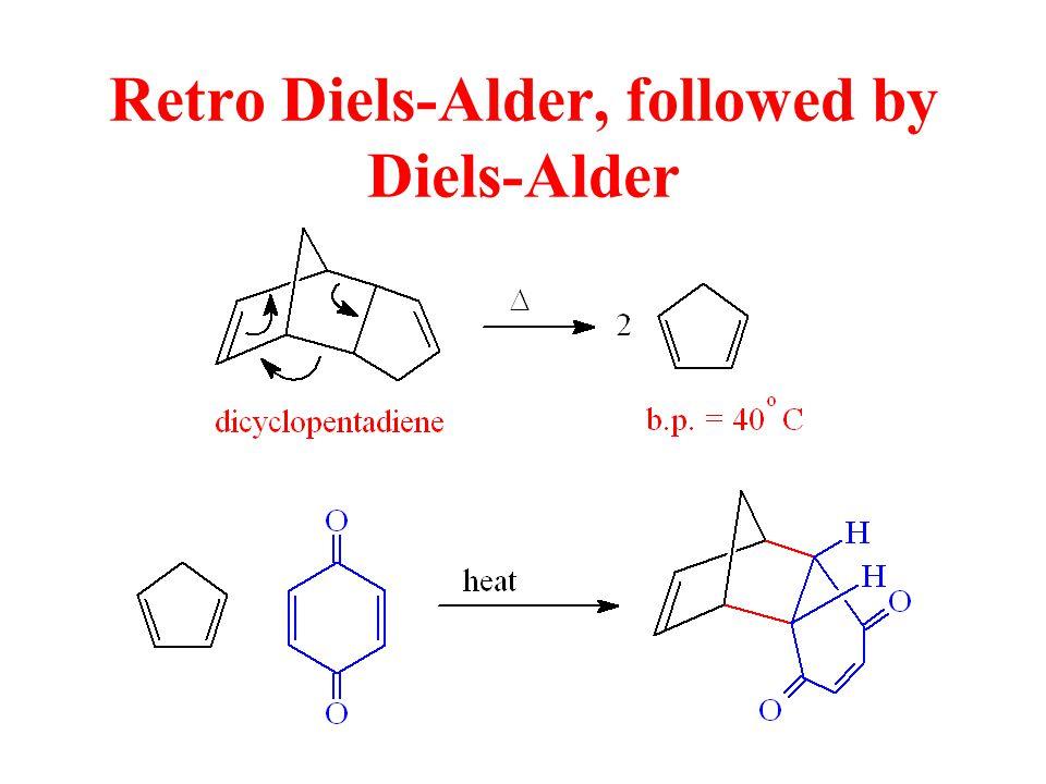 Retro Diels-Alder, followed by Diels-Alder