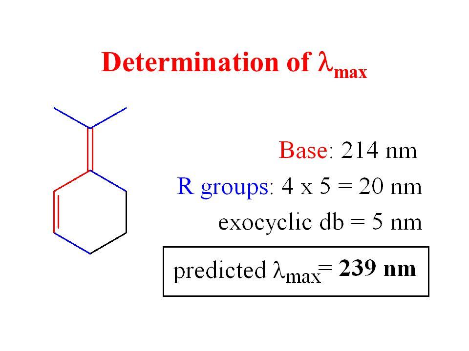 Determination of max
