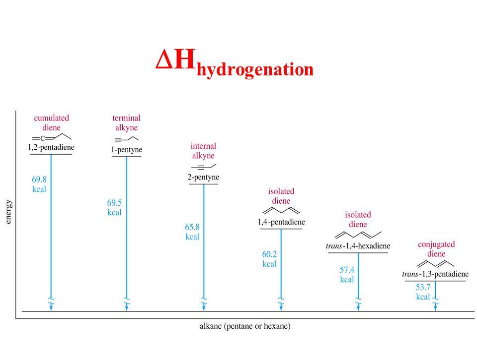  H hydrogenation