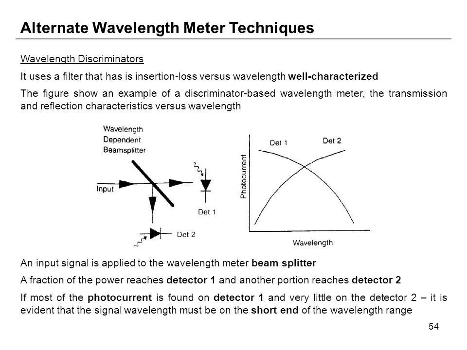 54 Alternate Wavelength Meter Techniques Wavelength Discriminators It uses a filter that has is insertion-loss versus wavelength well-characterized The figure show an example of a discriminator-based wavelength meter, the transmission and reflection characteristics versus wavelength An input signal is applied to the wavelength meter beam splitter A fraction of the power reaches detector 1 and another portion reaches detector 2 If most of the photocurrent is found on detector 1 and very little on the detector 2 – it is evident that the signal wavelength must be on the short end of the wavelength range