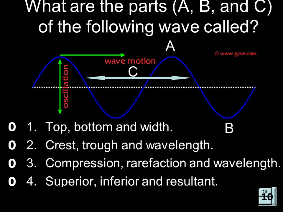 While interfering, it is possible that the wave pulses reinforce one another, causing the amplitude of the combined waveform to be greater, producing what is called constructive interference.