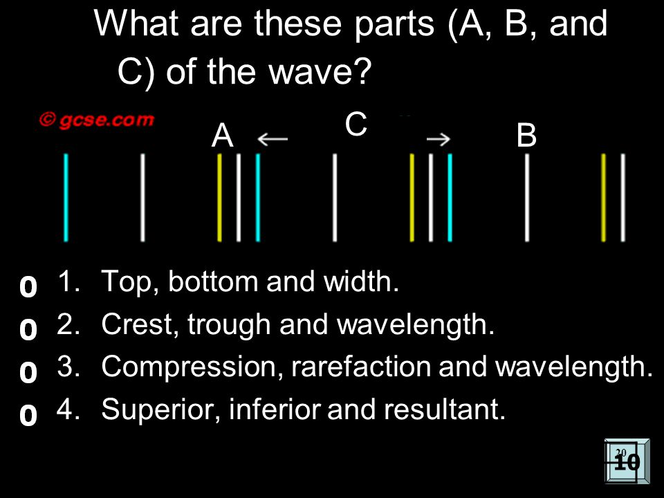E What are these parts (A, B, and C) of the wave.nter your response.