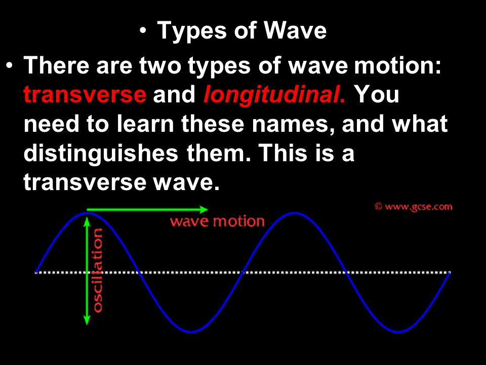 Sound Waves move through matter not through empty space.