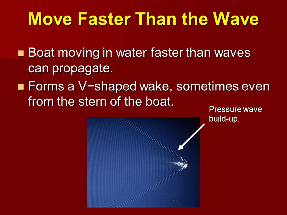 Boat moving in water faster than waves can propagate. Boat moving in water faster than waves can propagate. Forms a V−shaped wake, sometimes even from