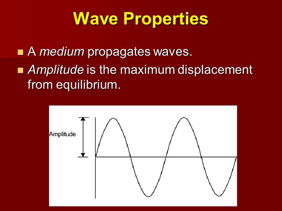 Electromagnetic Waves Speed of light c = 3.0x10 8 m/s Speed of light c = 3.0x10 8 m/s KFI AM radio broadcasts at f = 640 kHz.