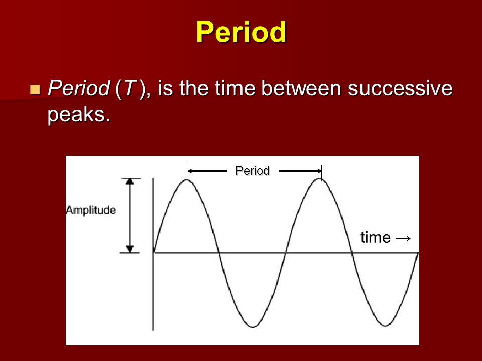 Period Period (T ), is the time between successive peaks. Period (T ), is the time between successive peaks. Time t Period time →