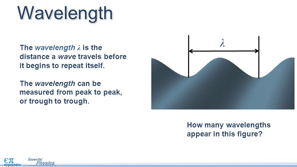 The wavelength λ is the distance a wave travels before it begins to repeat itself. The wavelength can be measured from peak to peak, or trough to trou