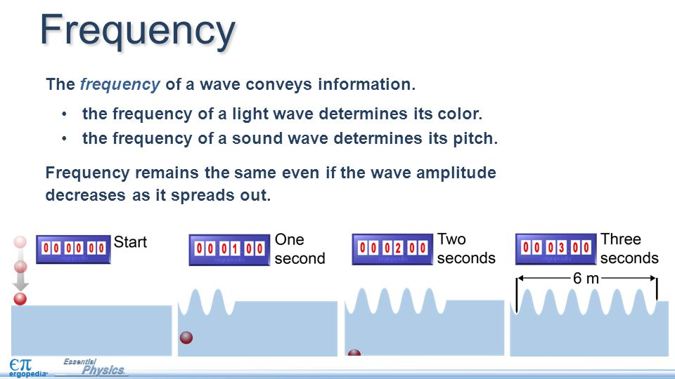 The frequency of a wave conveys information. Frequency remains the same even if the wave amplitude decreases as it spreads out. the frequency of a lig