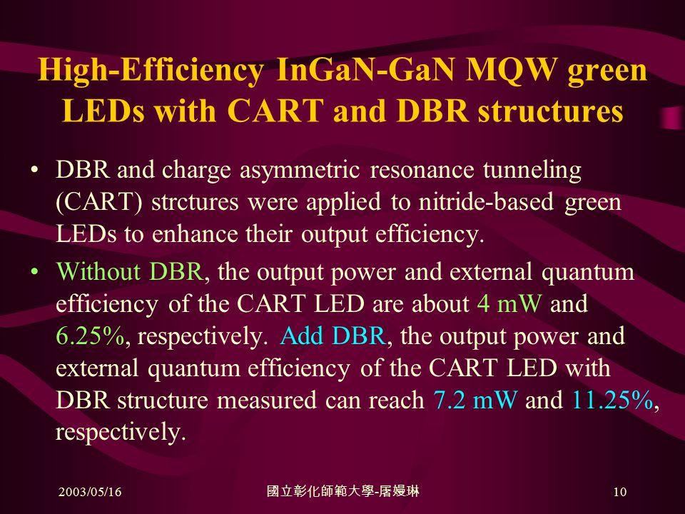 2003/05/16 國立彰化師範大學 - 屠嫚琳 10 High-Efficiency InGaN-GaN MQW green LEDs with CART and DBR structures DBR and charge asymmetric resonance tunneling (CART) strctures were applied to nitride-based green LEDs to enhance their output efficiency.