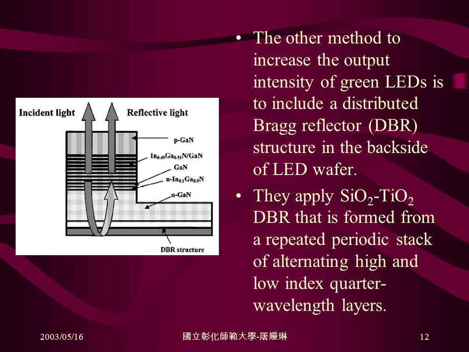 2003/05/16 國立彰化師範大學 - 屠嫚琳 12 The other method to increase the output intensity of green LEDs is to include a distributed Bragg reflector (DBR) structure in the backside of LED wafer.