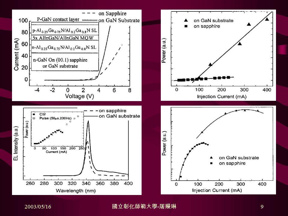 2003/05/16 國立彰化師範大學 - 屠嫚琳 9