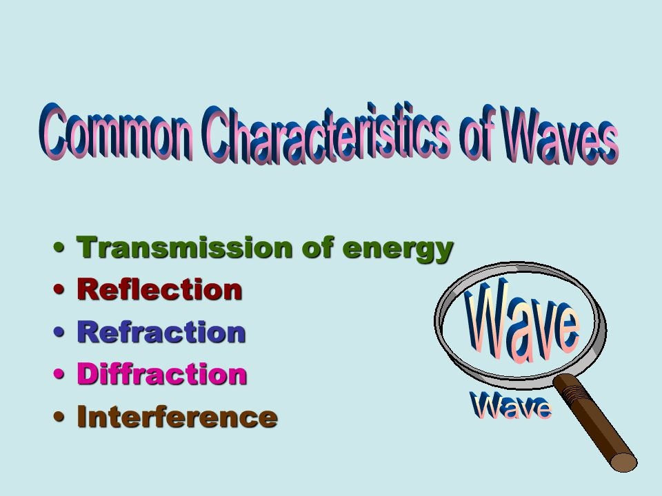 Chapter 11.3 WAVE INTERACTIONS Vocabulary terms: reflection, diffraction, refraction, interference, constructive interference, destructive interference, standing wave.