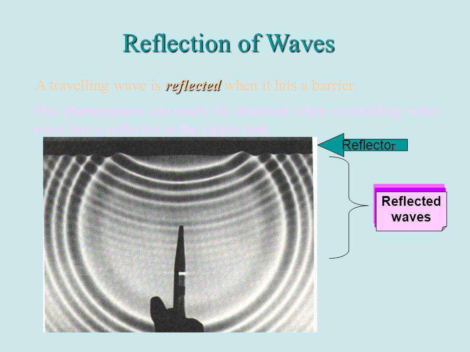 Transmission of energyTransmission of energy ReflectionReflection RefractionRefraction DiffractionDiffraction InterferenceInterference