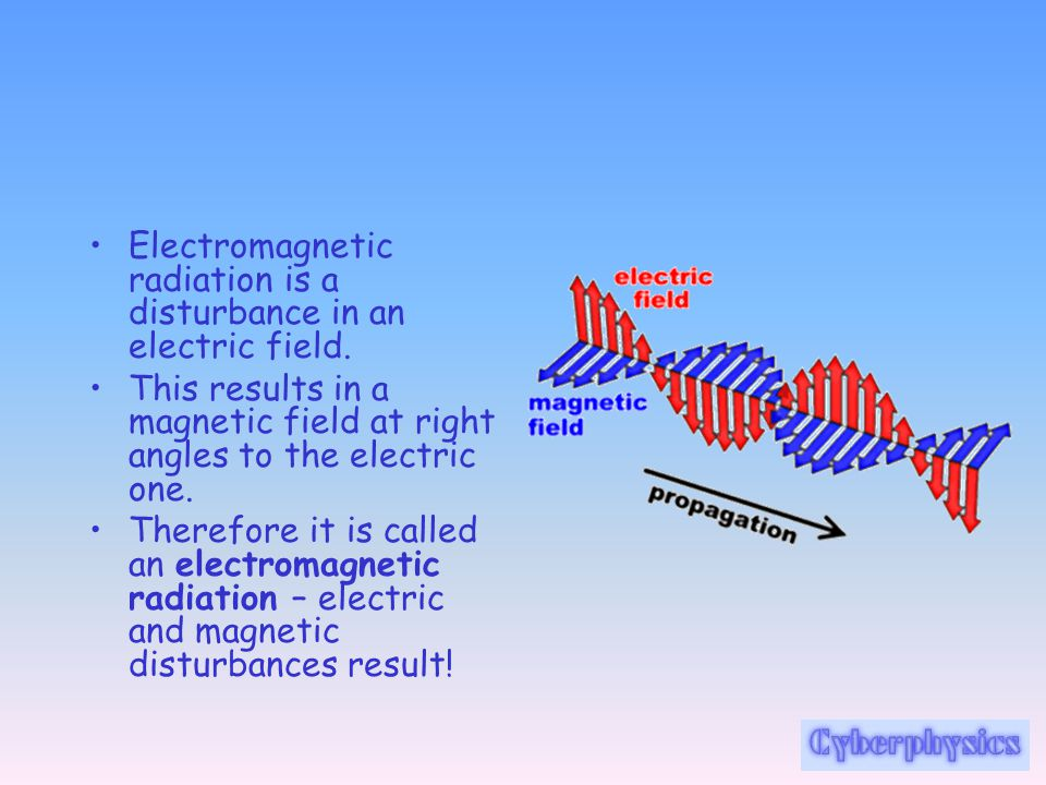 Electromagnetic radiation is a disturbance in an electric field.